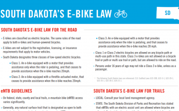 South Dakota's New E-Bike Law